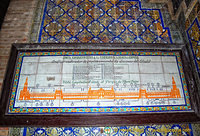 Plan of the Plaza de España